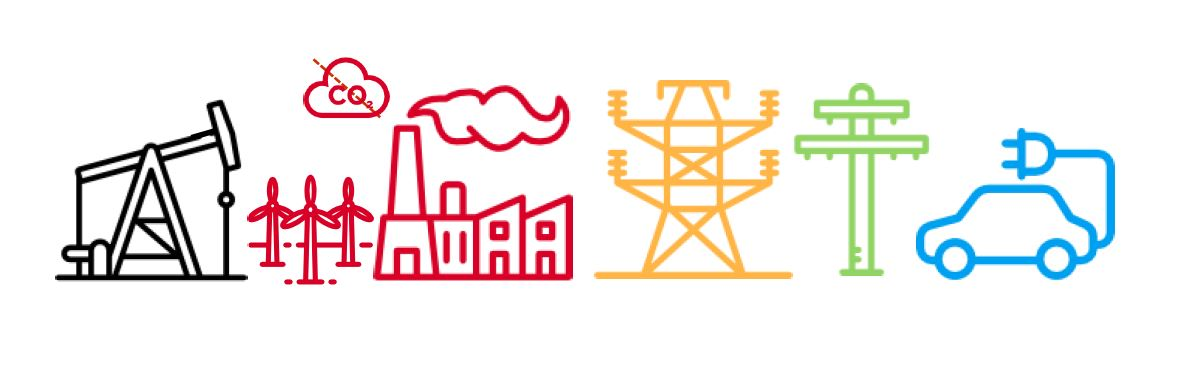 Energy Policy of Poland until 2040